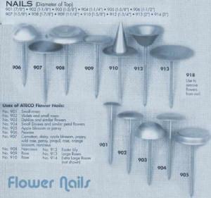 "1-5/8"" Flower nail"